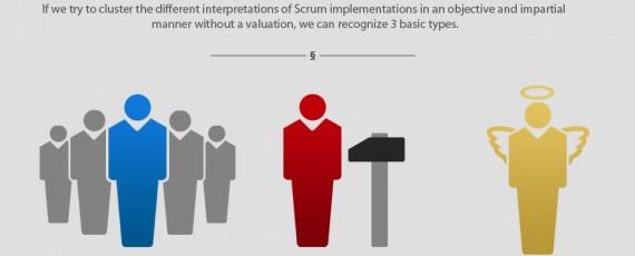 Different Interpretations of Scrum