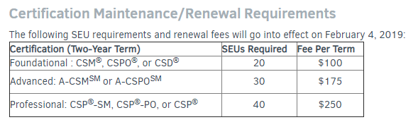 SEU requirements for renewal - Scrum Alliance