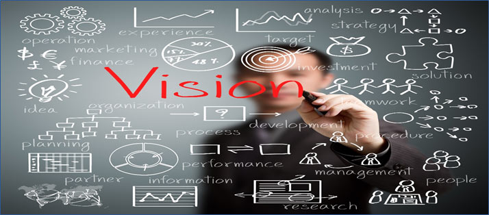 vision mission and objectives of companies