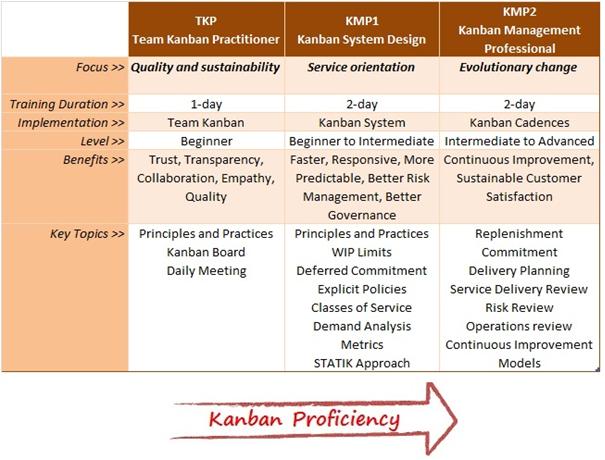 summary of TKP KMP1 and KMP2