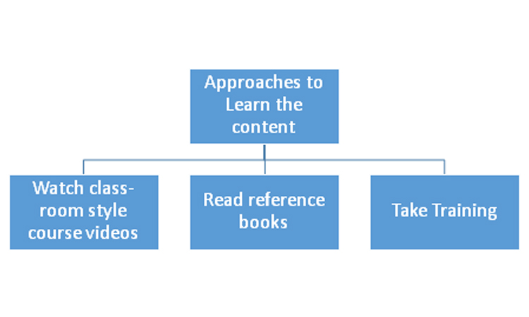 PBA approaches to learn the content