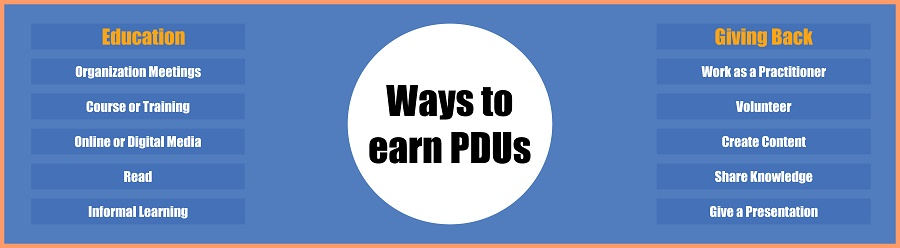 Ways to earn pdus