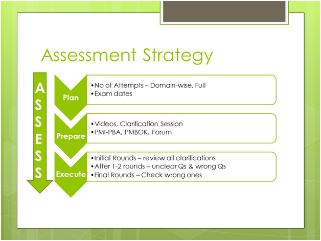 PMI-PBA Assessment Strategy